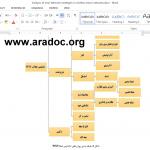 تجزیه و تحلیل استراتژی های تشخیص خطا در شبکه های حسگر بی سیم دانلود مقاله رایگان