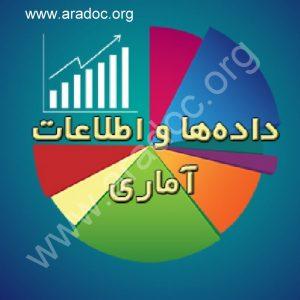 دانلود داده های مالی شرکتهای بورسی ۱۳۲ شرکت از سال ۱۳۸۶ الی ۱۳۹۵