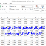 داده شاخص فقر چند بعدی (MPI) برای حدود 180 کشور دنیا