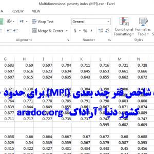داده شاخص فقر چند بعدی (MPI) برای حدود ۱۸۰ کشور دنیا برای دوره زمانی ۱۹۹۱ تا ۲۰۱۷